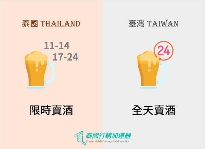 泰國跟太灣買酒限制差異